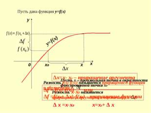 у=f(х) Пусть дана функция у=f(х) y x 0 х х0 Пусть х – произвольная точка в ок
