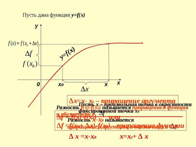 у=f(х) Пусть дана функция у=f(х) y x 0 х х0 Пусть х – произвольная точка в ок...