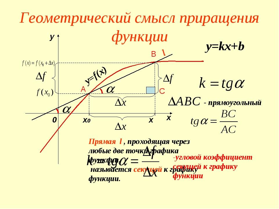 Геометрический смысл приращения функции у=f(х) y x 0 х х0 Прямая l , проходящ...