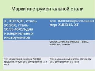 Марки инструментальной стали Х, ШХ15,ХГ, сталь 20,20Х, сталь 50,55,40Х13-для