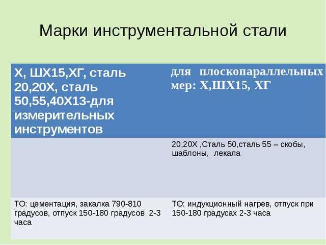 Марки инструментальной стали Х, ШХ15,ХГ, сталь 20,20Х, сталь 50,55,40Х13-для...