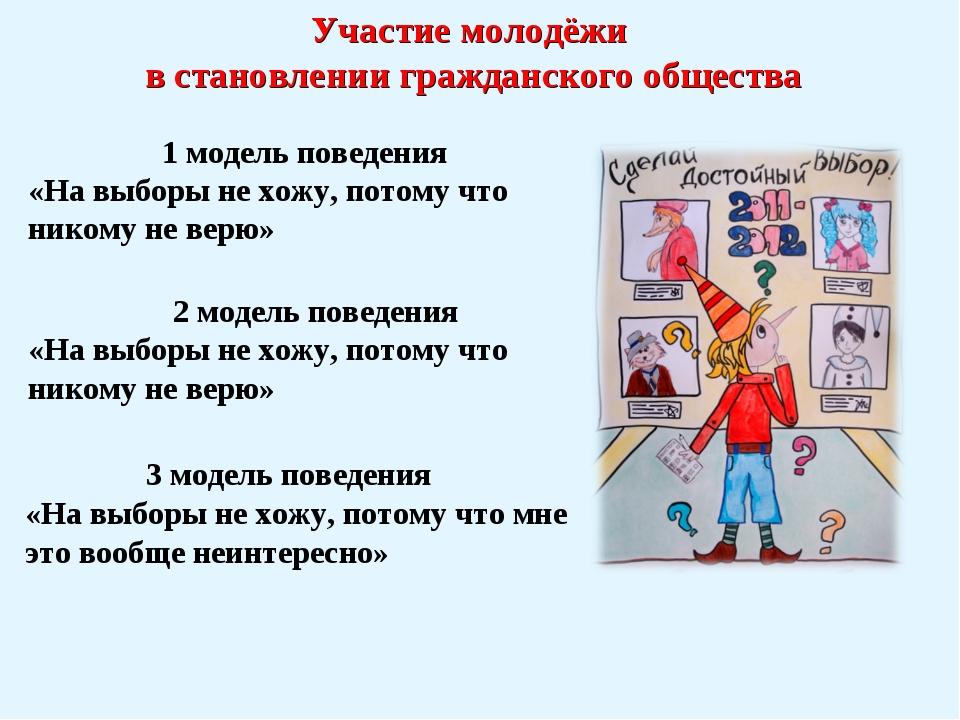 Участие молодёжи в становлении гражданского общества 1 модель поведения «На в...