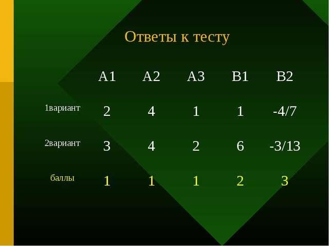 Ответы к тесту А1А2А3В1В2 1вариант2411-4/7 2вариант3426-3/13 б...