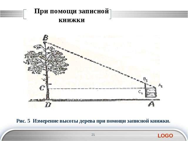 При помощи записной книжки Рис. 5 Измерение высоты дерева при помощи записной...