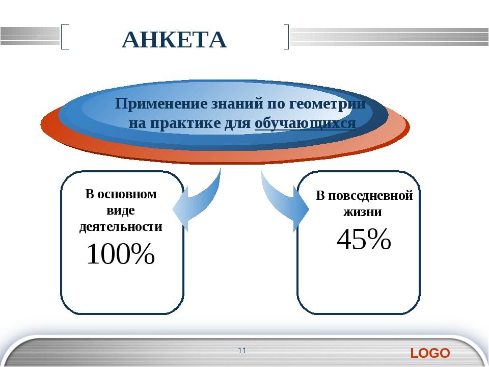 АНКЕТА В основном виде деятельности 100% Применение знаний по геометрии на пр...
