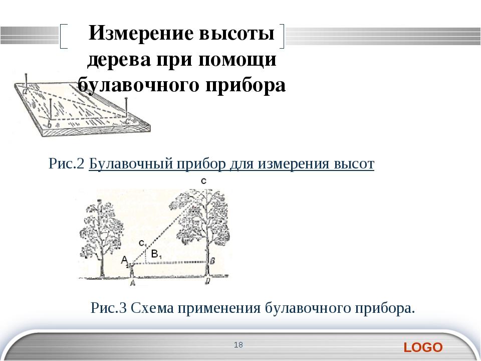 Измерение высоты дерева при помощи булавочного прибора Рис.3 Схема применения...