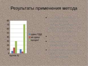 Результаты применения метода Год 2013 группа 31 автомеханики -20 чел, внутрен