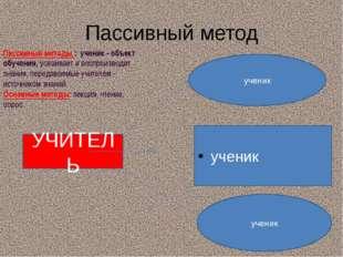 Пассивный метод УЧИТЕЛЬ ученик ученик ученик Пассивные методы : ученик - объе