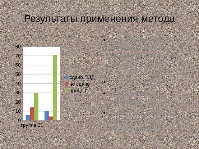 Результаты применения метода Год 2013 группа 31 автомеханики -20 чел, внутрен...