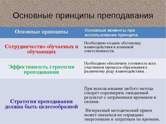 Основные принципы преподавания Основные принципы Основные моменты при использ...
