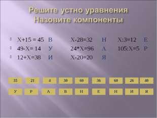 Х+15 = 45 ВХ-28=32НХ:3=12 Е 49-Х= 14 У24*Х=96А105:Х=5 Р 12+Х=38 ИХ