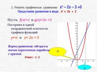 2. Решить графически уравнение x2 – 2x – 3 =0 Представим уравнение в виде x2