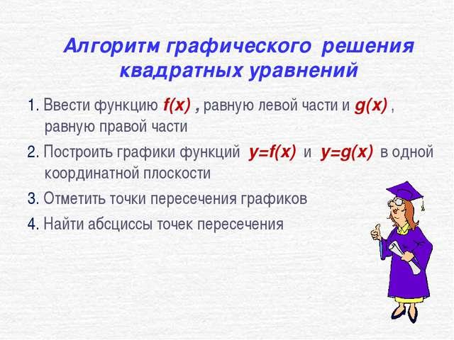 Алгоритм графического решения квадратных уравнений 1. Ввести функцию f(x) , р...
