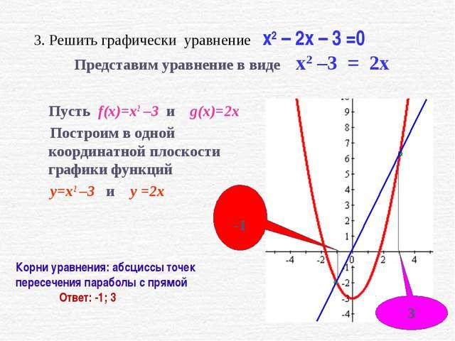 3. Решить графически уравнение x2 – 2x – 3 =0 Представим уравнение в виде x2...