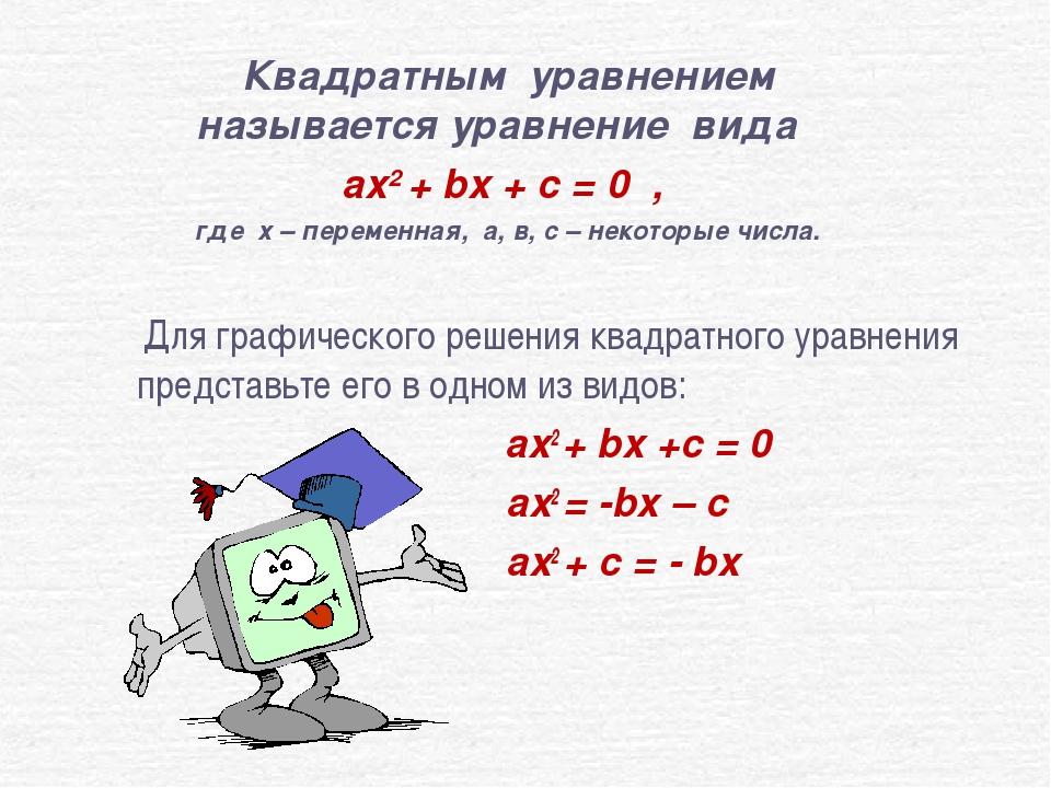 Для графического решения квадратного уравнения представьте его в одном из ви...