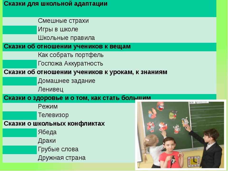 Сказки для школьной адаптации  Смешные страхи  Игры в школе  Школьные пра...