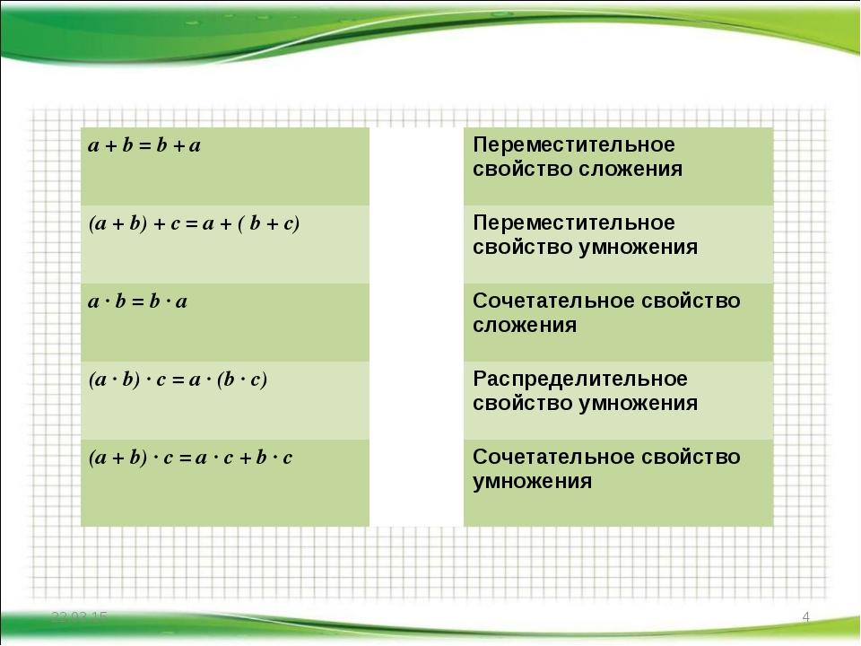 * * a + b = b + aПереместительное свойство сложения (a + b) + c = a + ( b +...