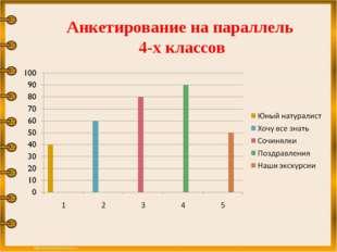 Анкетирование на параллель 4-х классов
