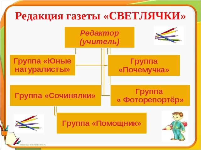 Редактор (учитель) Группа «Юные натуралисты» Группа «Почемучка» Группа «Сочин...