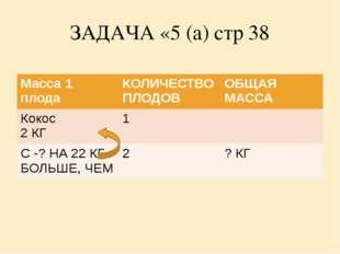 ЗАДАЧА «5 (а) стр 38 Масса 1 плода КОЛИЧЕСТВО ПЛОДОВ ОБЩАЯ МАССА Кокос 2 КГ 1