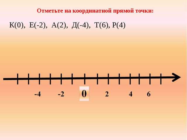 Отметьте на координатной прямой точки: К(0), Е(-2), А(2), Д(-4), Т(6), Р(4)