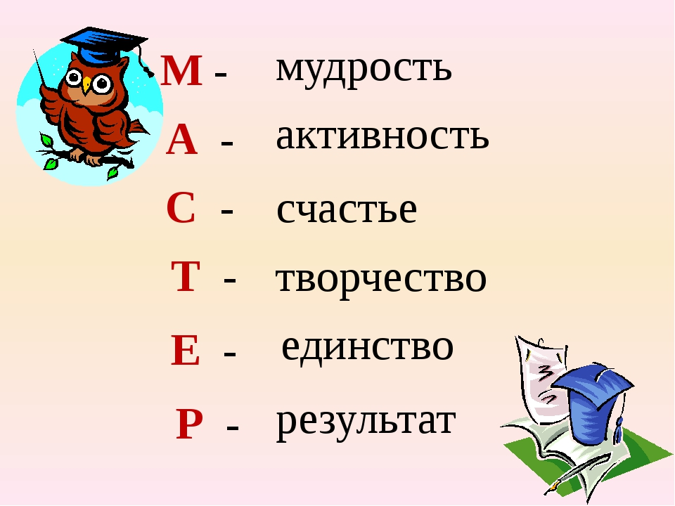 М - мудрость А - активность С - счастье Т - творчество Е - единство Р - резул...