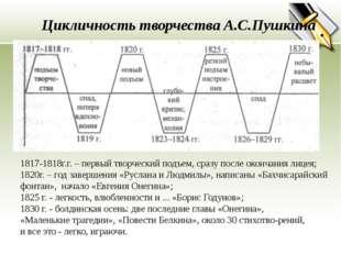 Цикличность творчества А.С.Пушкина 1817-1818г.г. – первый творческий подъем,