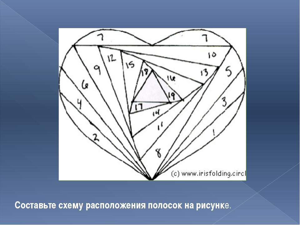 Составьте схему расположения полосок на рисунке.