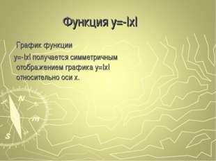 Функция y=-|x| График функции y=-|x| получается симметричным отображением гра