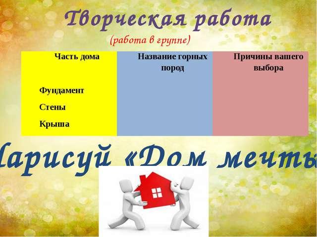 Творческая работа (работа в группе) Нарисуй «Дом мечты» Часть дома Название г...