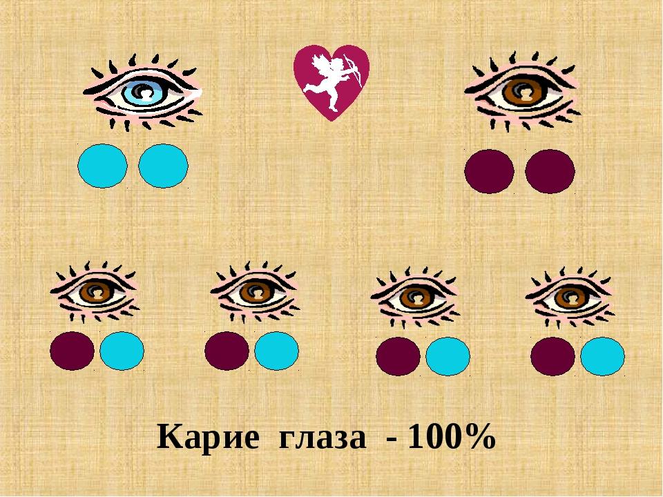 Карие глаза - 100%
