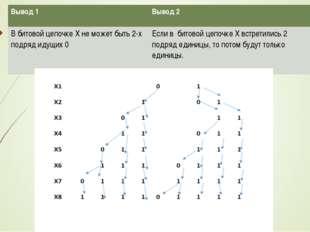 Вывод 1 Вывод 2 В битовой цепочке X не может быть 2-х подряд идущих 0 Если