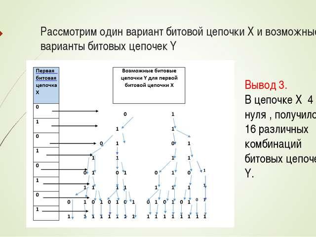 Рассмотрим один вариант битовой цепочки X и возможные варианты битовых цепоче...