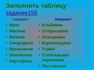 Заполнить таблицу задание156 I вариант Ирис Малина Фиалка Смородина Крыжовник