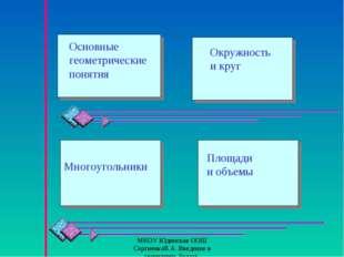 МКОУ Юдинская ООШ СергиенкоВ.А. Введение в геометрию. 5класс. МКОУ Юдинская О