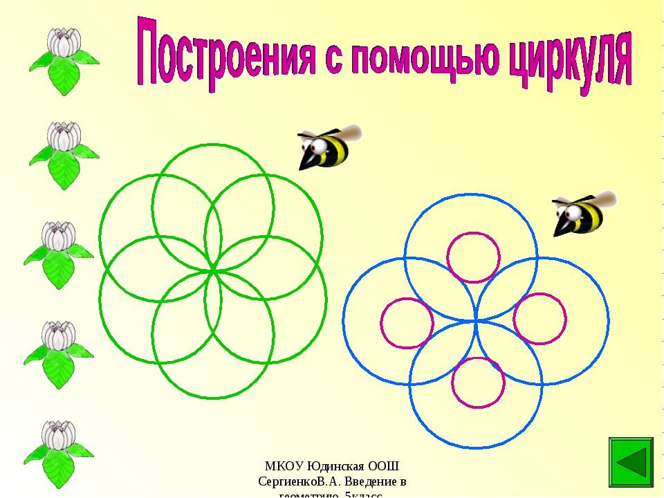 МКОУ Юдинская ООШ СергиенкоВ.А. Введение в геометрию. 5класс. МКОУ Юдинская О...