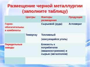 Размещение черной металлургии (заполните таблицу) Центры Факторы размещения П