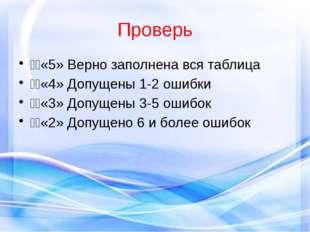 Проверь «5» Верно заполнена вся таблица «4» Допущены 1-2 ошибки «3» Доп