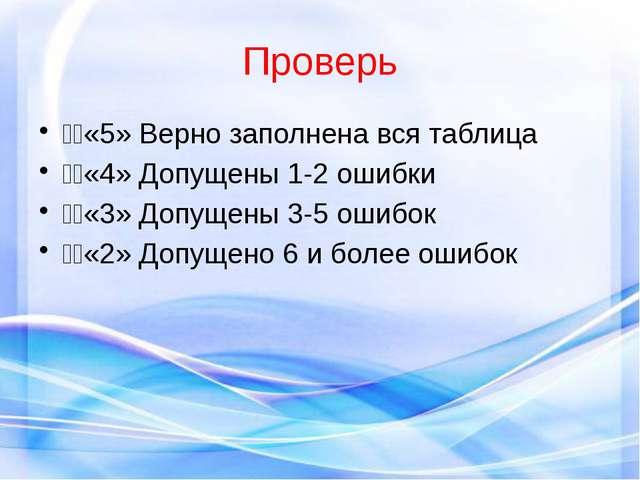 Проверь «5» Верно заполнена вся таблица «4» Допущены 1-2 ошибки «3» Доп...