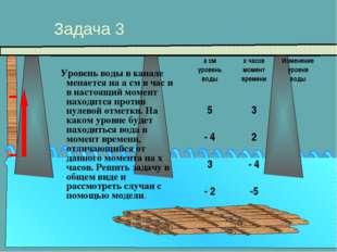 Задача 3 Уровень воды в канале меняется на а см в час и в настоящий момент на