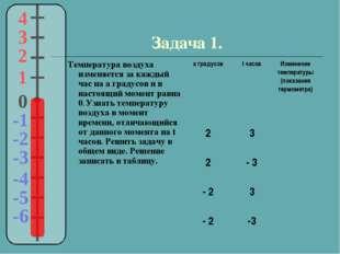 Задача 1. Температура воздуха изменяется за каждый час на а градусов и в наст
