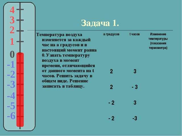 Задача 1. Температура воздуха изменяется за каждый час на а градусов и в наст...