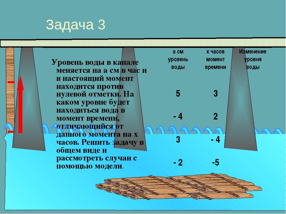 Задача 3 Уровень воды в канале меняется на а см в час и в настоящий момент на...
