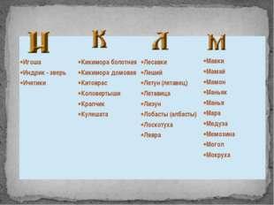 ·Игоша ·Индрик- зверь ·Ичетики ·Кикимора болотная ·Кикимора домовая ·Китовра