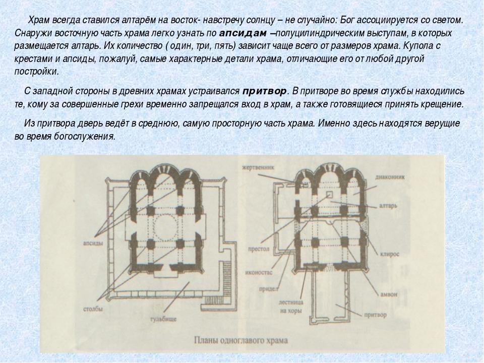 Храм всегда ставился алтарём на восток- навстречу солнцу – не случайно: Бог...