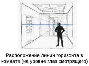 Расположение линии горизонта в комнате (на уровне глаз смотрящего)