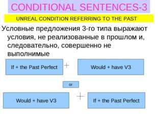 CONDITIONAL SENTENCES-3 Условные предложения 3-го типа выражают условия, не р