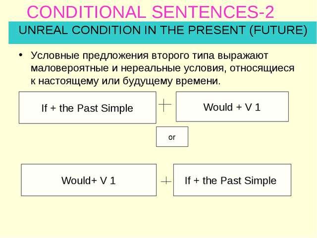 CONDITIONAL SENTENCES-2 Условные предложения второго типа выражают маловероят...