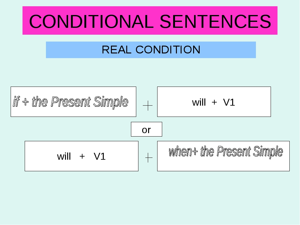 CONDITIONAL SENTENCES REAL CONDITION will + V1 will + V1 or