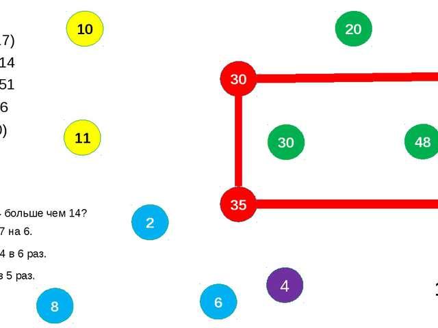 67-(20+17) 30 (70+24)-14 (31+29)-51 (15+26)-6 35 80 9 52-(2+30) 20 90:3 30 6...